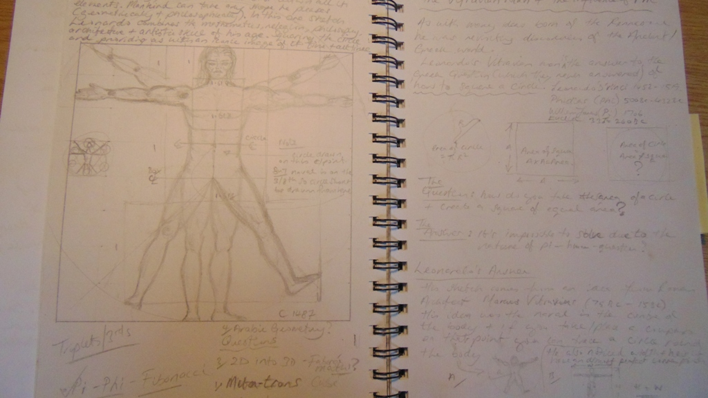 My Influences: Leonardo Da Vinci's Vitruvian Man
